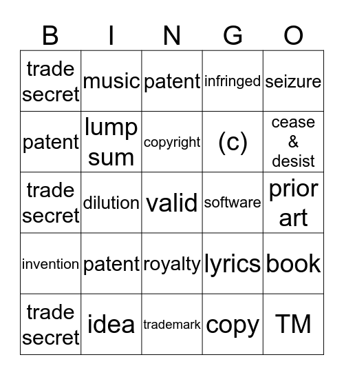 IP Bingo Card