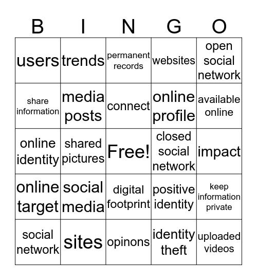 UNIT -1 LIVING ONLINE  LESSONS 1-3 Bingo Card