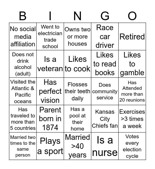 Keaton/Williams Family Reunion Get to Know you Bingo Card