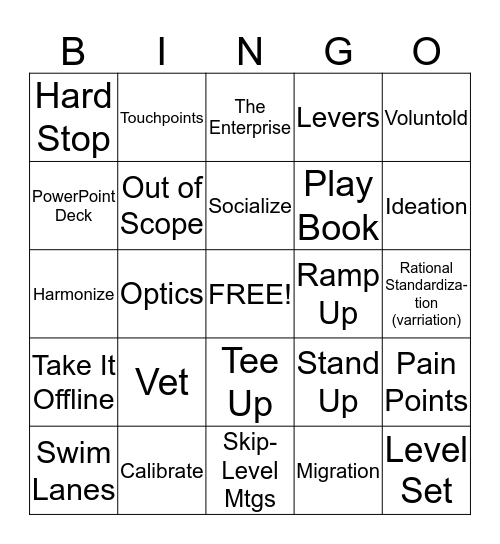 Consultant Speak (You Can Learn How To Speak Like A Consultant!) Bingo Card