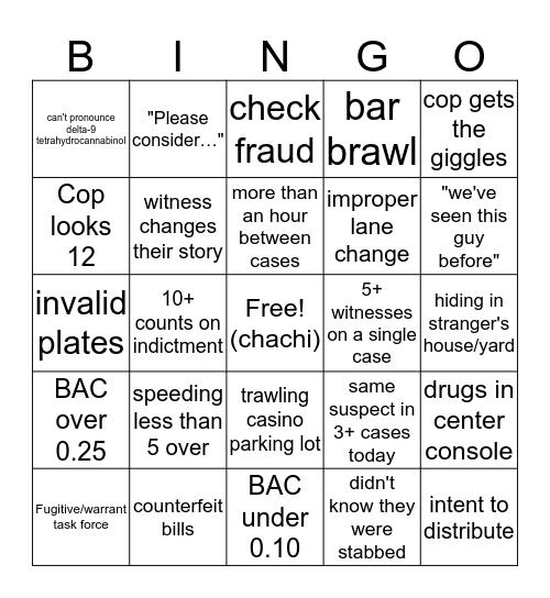 Grand Jury Bingo Card