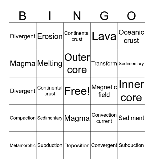Inside Earth Bingo Card