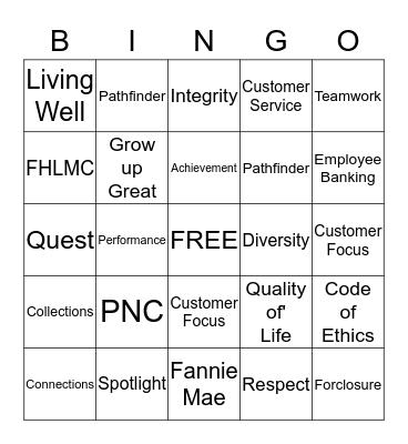 Customer Service Bingo Cards On Bingo Baker