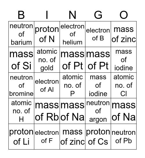 Atomic Structure Bingo Card