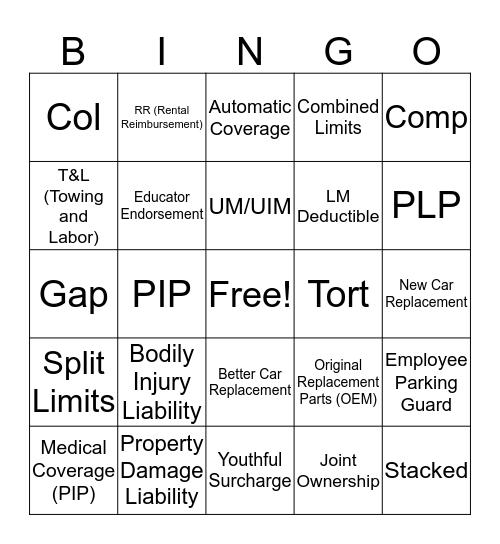 Coverages Bingo Card