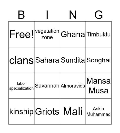 Chapter 5 Vocab Bingo Card