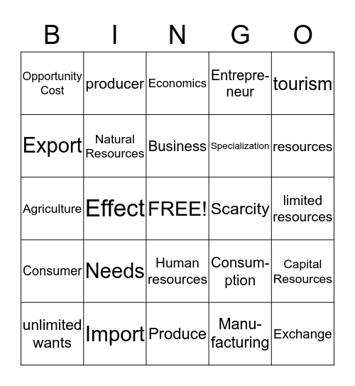 Economic Vocabulary Bingo Card