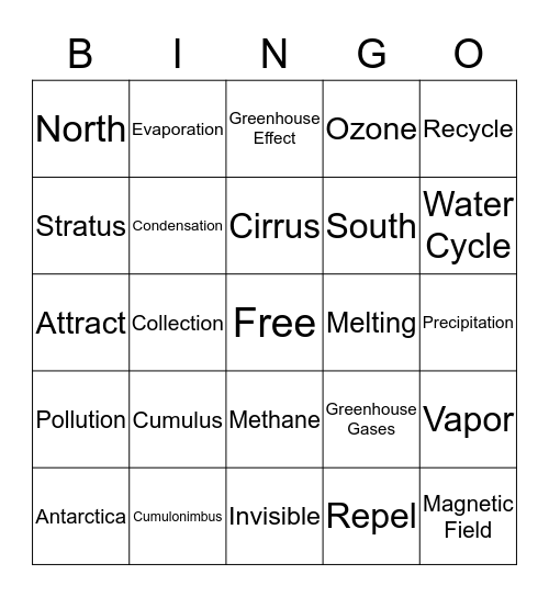 Review on Science Bingo Card