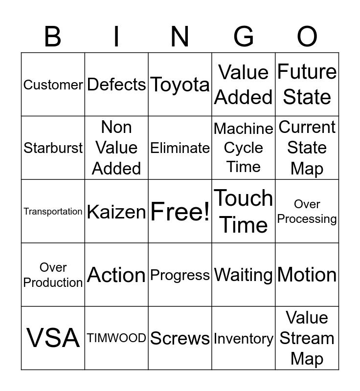 7 Wastes Bingo Card