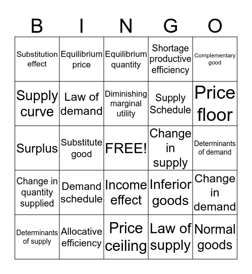 Chapter 3 - Supply and Demand Bingo Card