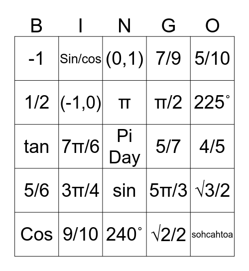 Pi Day Bingo (Sohcahtoa Edition) Bingo Card