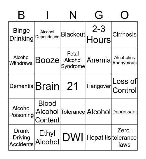 ALCOHOL EFFECTS BINGO Card