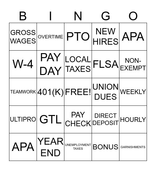 NATIONAL PAYROLL WEEK Bingo Card