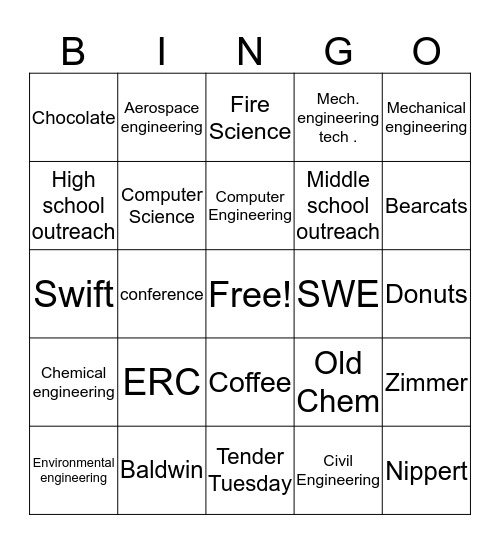 SWE Grocery Bingo Card