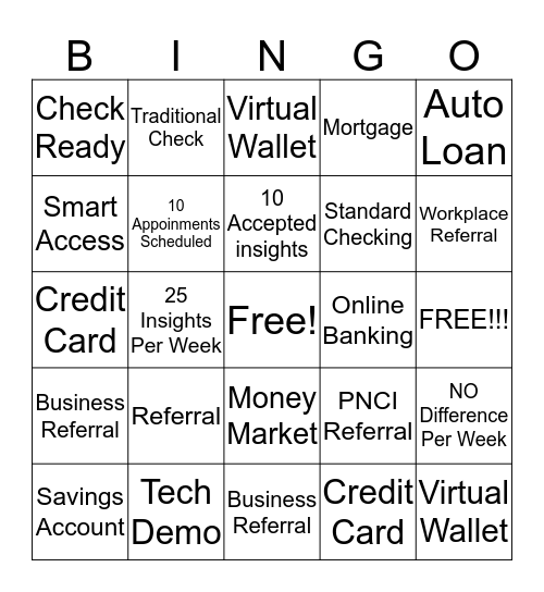 PNC TELLER BINGO  Bingo Card