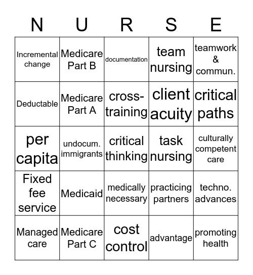 Nurse Bingo Card