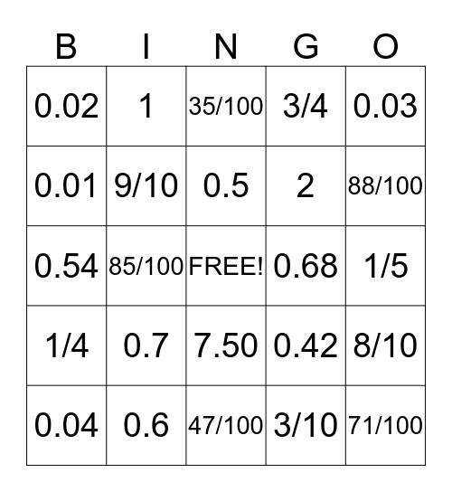 procenten bingo! Bingo Card