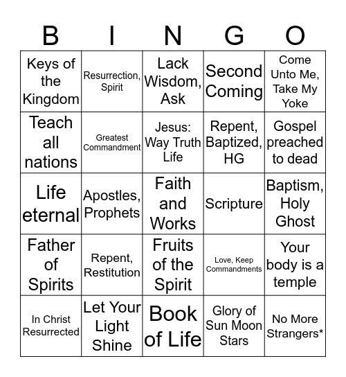 New Testament Bingo Card