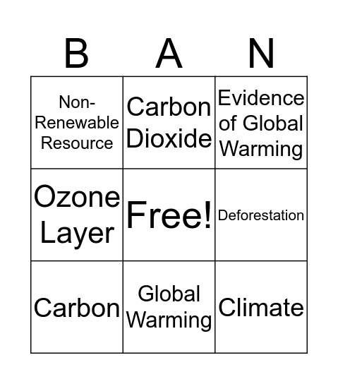 Global Warming Bingo Card
