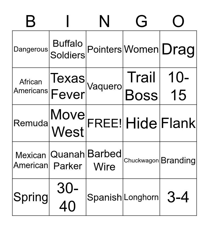 Ch. 17-18 Review Bingo Card