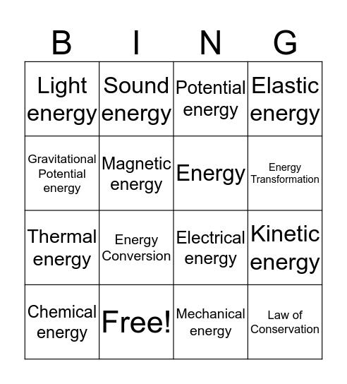 Types of Energy Bingo Card