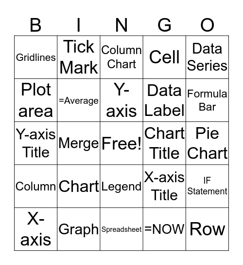 Microsoft Excel Review Bingo Card