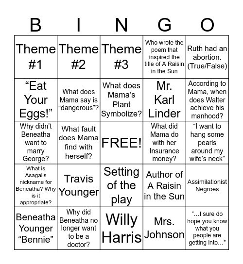 A Raisin in the Sun Review Bingo Card