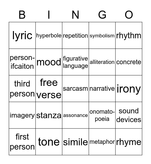 Poetry Terms Review  Bingo Card