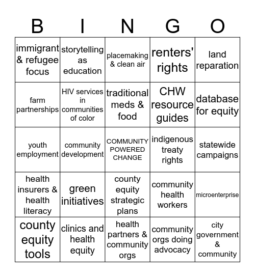 CPChange Bingo Card