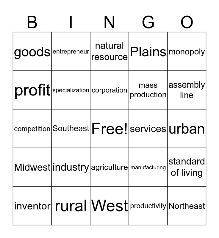 America at the Turn of the Century: Big Business and Big Cities Bingo Card