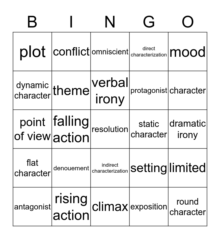 Story Elements Review Bingo Card
