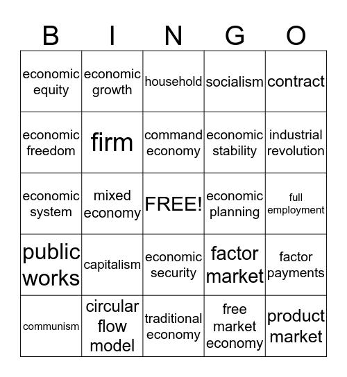 Chapter 3 Terms Bingo Card