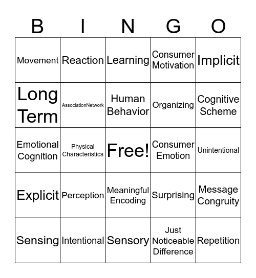 Consumer Behavior Bingo  Bingo Card