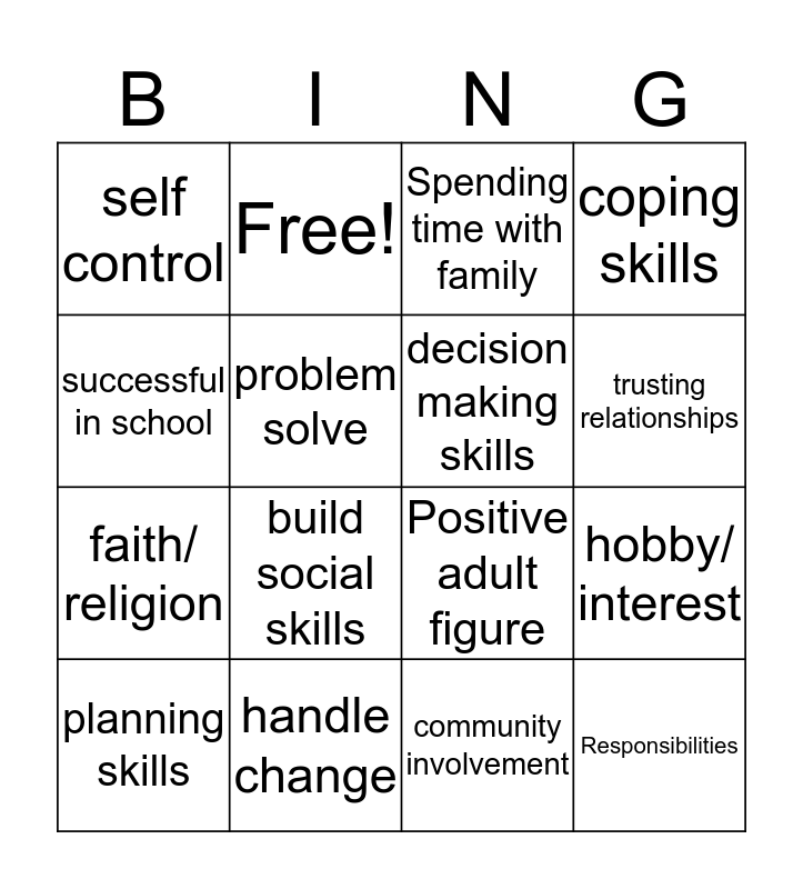 Protective Factors & why they are important! Bingo Card