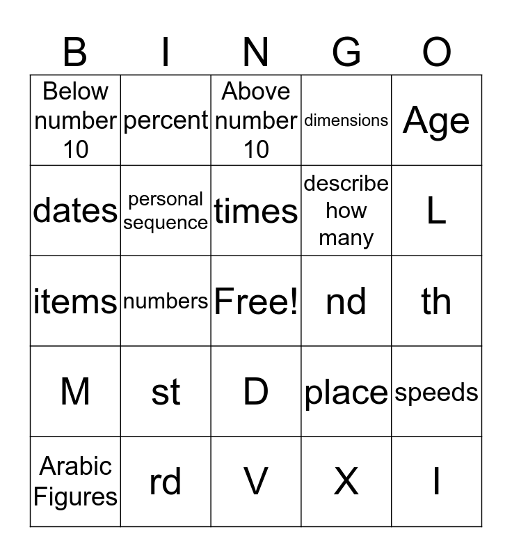 Ap style Numbers Bingo Card