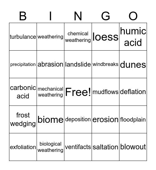 Weathering, Erosion, & Soil  Bingo Card
