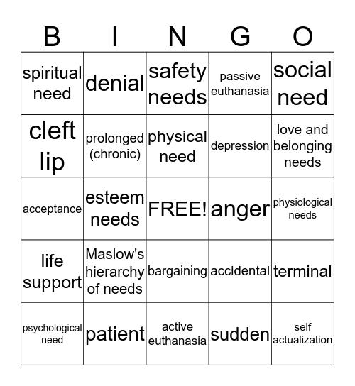 The Surgical Patient Bingo Card