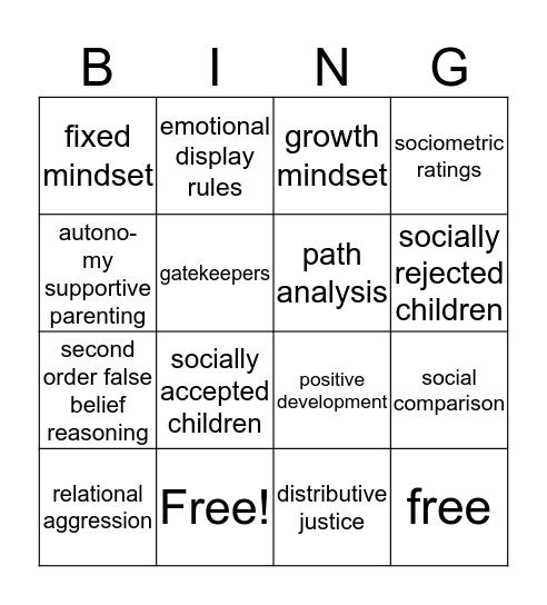 Chp 12 Social & Emotional Development in Middle Childhood  Bingo Card