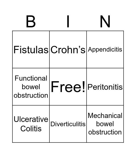 Lower GI Pathophysiology Review Bingo Card
