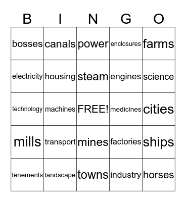 Industrial Revolution Bingo Card