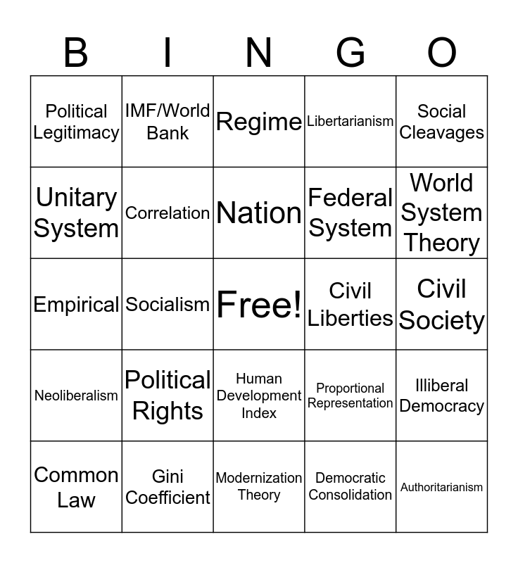 AP COMP GOV Bingo Card
