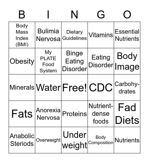 Chapter 6 - Nutrition Review BINGO Card