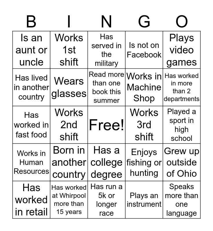 Inclusion and Diversity: People Bingo Card
