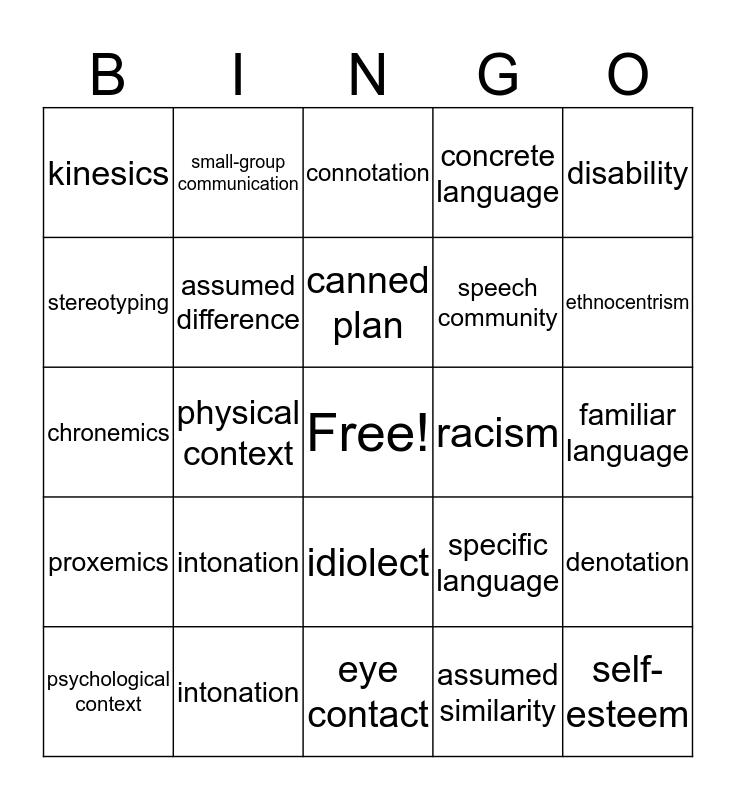 Interpersonal Communication Midterm Review Bingo Card By staff writerlast updated mar 26, 2020 1:00:01 am et. bingo baker