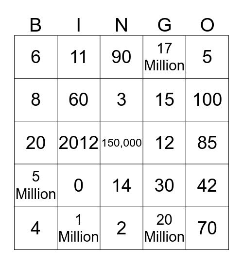 IF1 Bingo Card