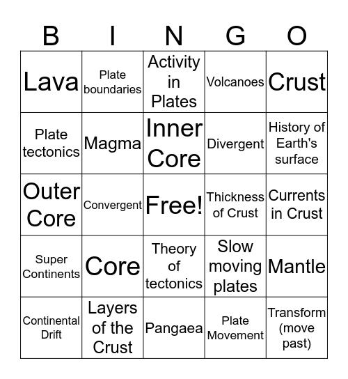 Earth's Core & Plates Bingo Card