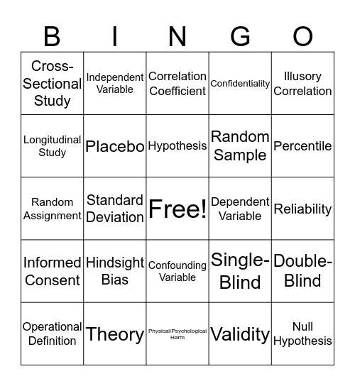 Research Methods  Bingo Card