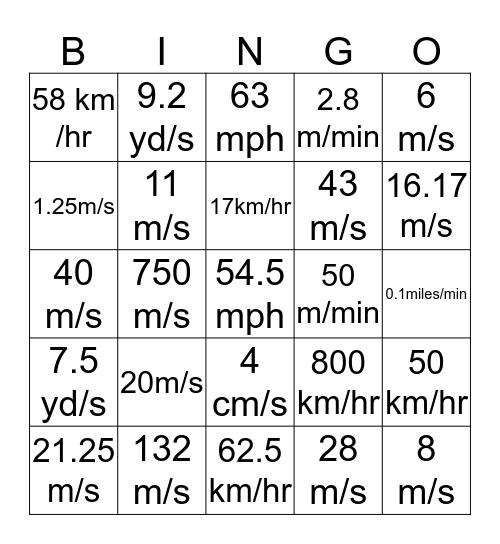 Speed Bingo Card