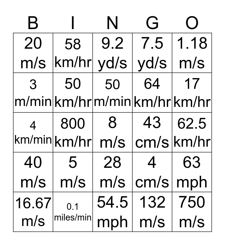 speed Bingo Card