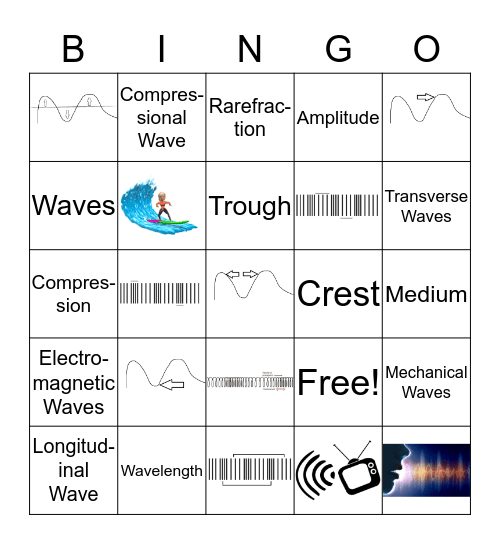 Waves Bingo Card